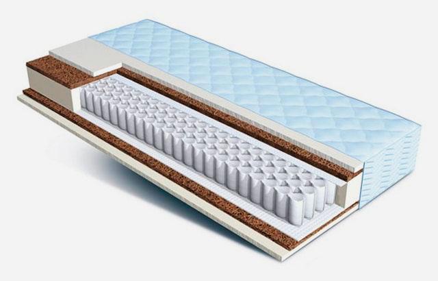 Матрас для кровати с пружинным блоком в мешочках