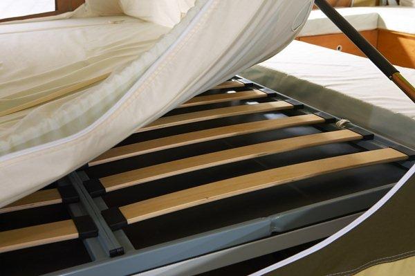 Основание для кровати: виды и правила выбора