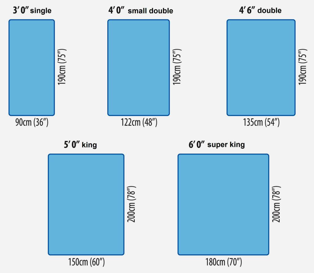 Размерный ряд кроватей